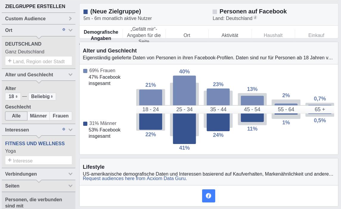 Zielgruppe erstellen mit Facebook Audience-Insights