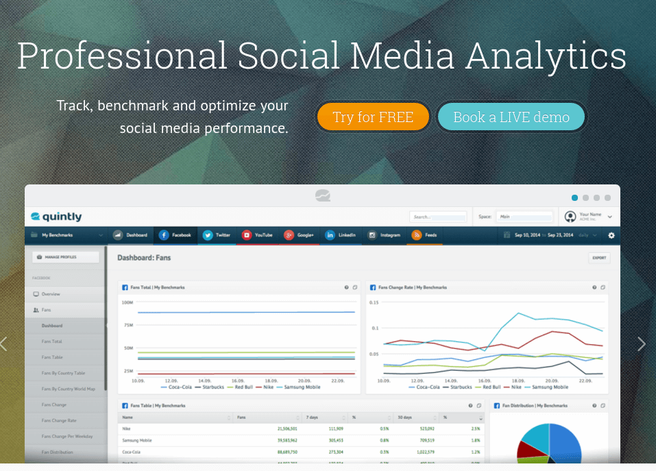 Social Media Analytics Competitor Benchmarking