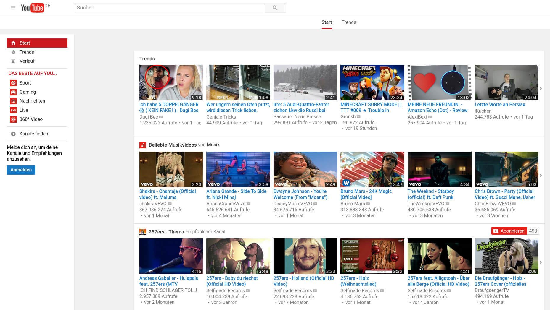 youtube-inhalte-ideen