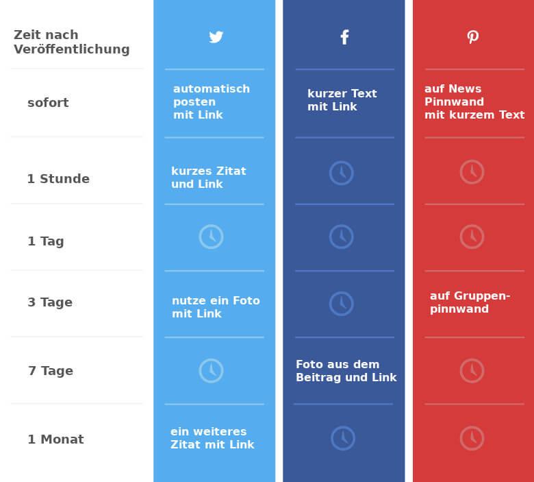 zeitplan-social-media