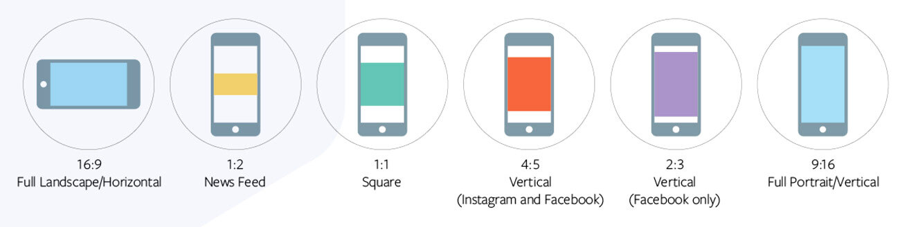 facebook-video-formate