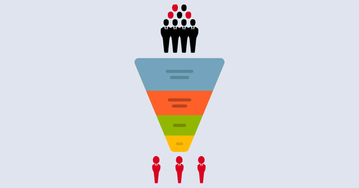 facebook-sales-funnel