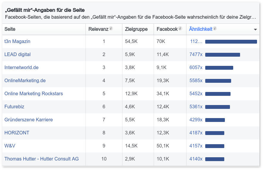 facebook-insights-erklärung