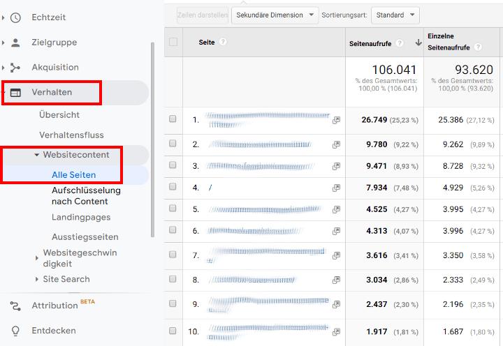 google-analytics-top-seiten