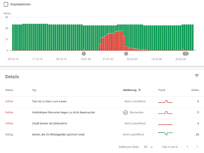 Google Search Console mobile Test Tool